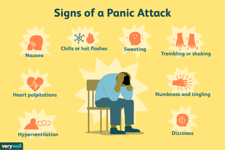 top-symptoms-of-panic-attacks-2584270_FINAL-5bcdfd4d46e0fb0051228ee5